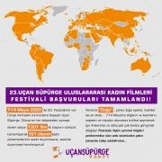 23. Uçan Süpürge Uluslararası Kadın Filmleri Festivali / 7-14 Mayıs 2020